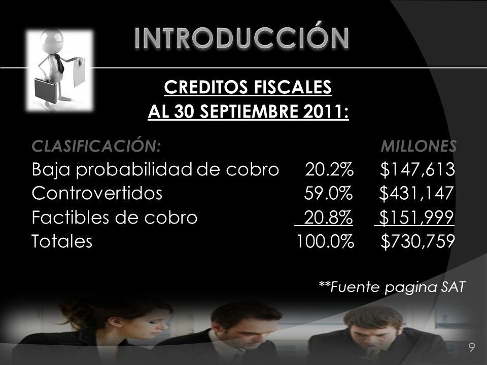 INTRODUCCIÓN CREDITOS FISCALES AL 30 SEPTIEMBRE 2011: