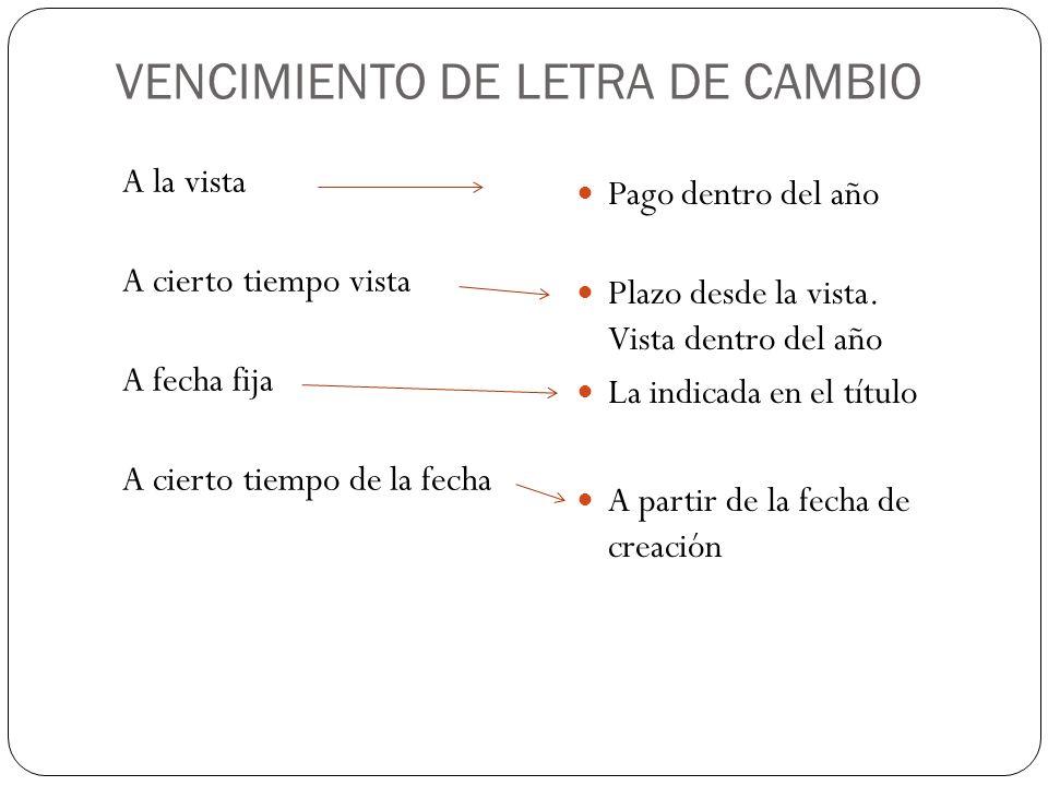 VENCIMIENTO DE LETRA DE CAMBIO