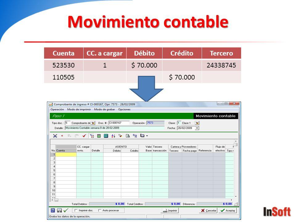 Movimiento contable Cuenta CC. a cargar Débito Crédito Tercero 523530