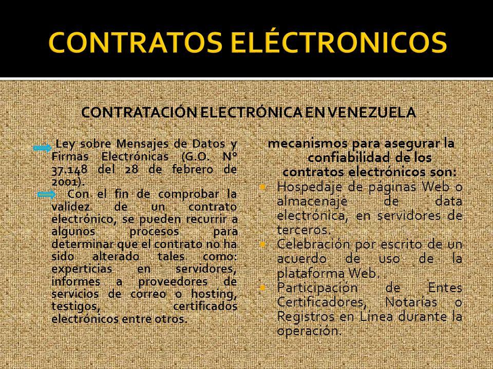 CONTRATOS ELÉCTRONICOS