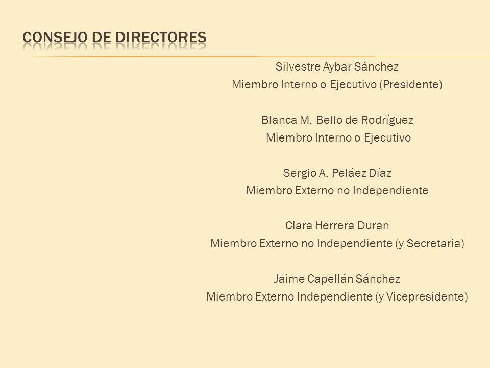 Consejo de directores Silvestre Aybar Sánchez