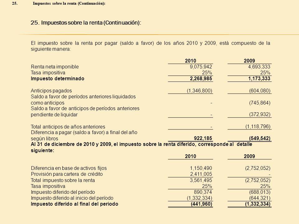 25. Impuestos sobre la renta (Continuación):