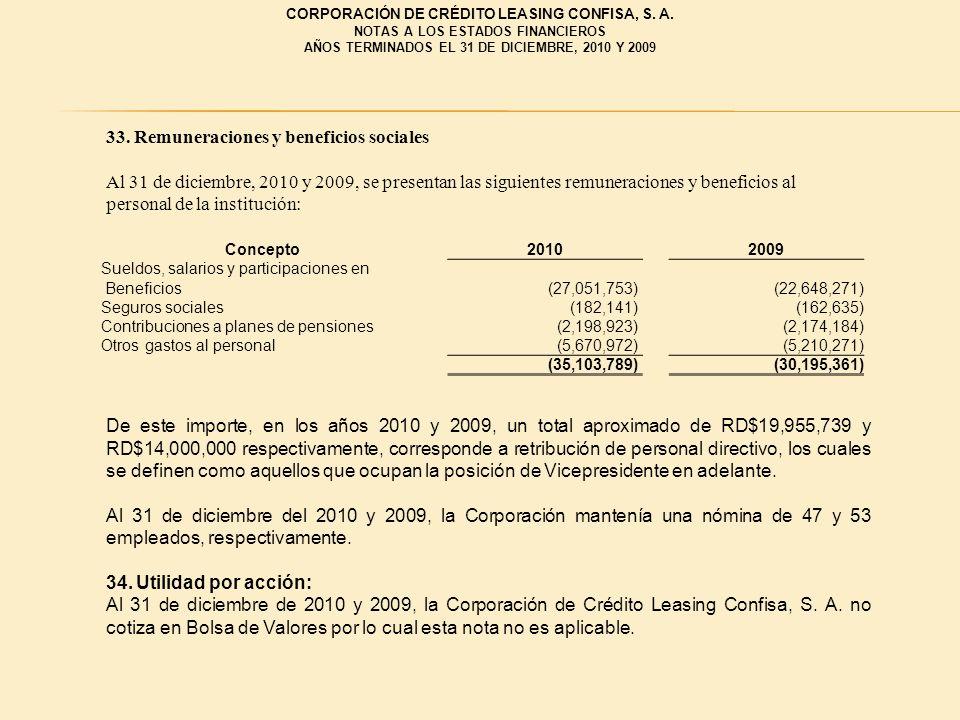 AÑOS TERMINADOS EL 31 DE DICIEMBRE, 2010 Y 2009