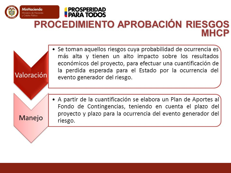 PROCEDIMIENTO APROBACIÓN RIESGOS MHCP