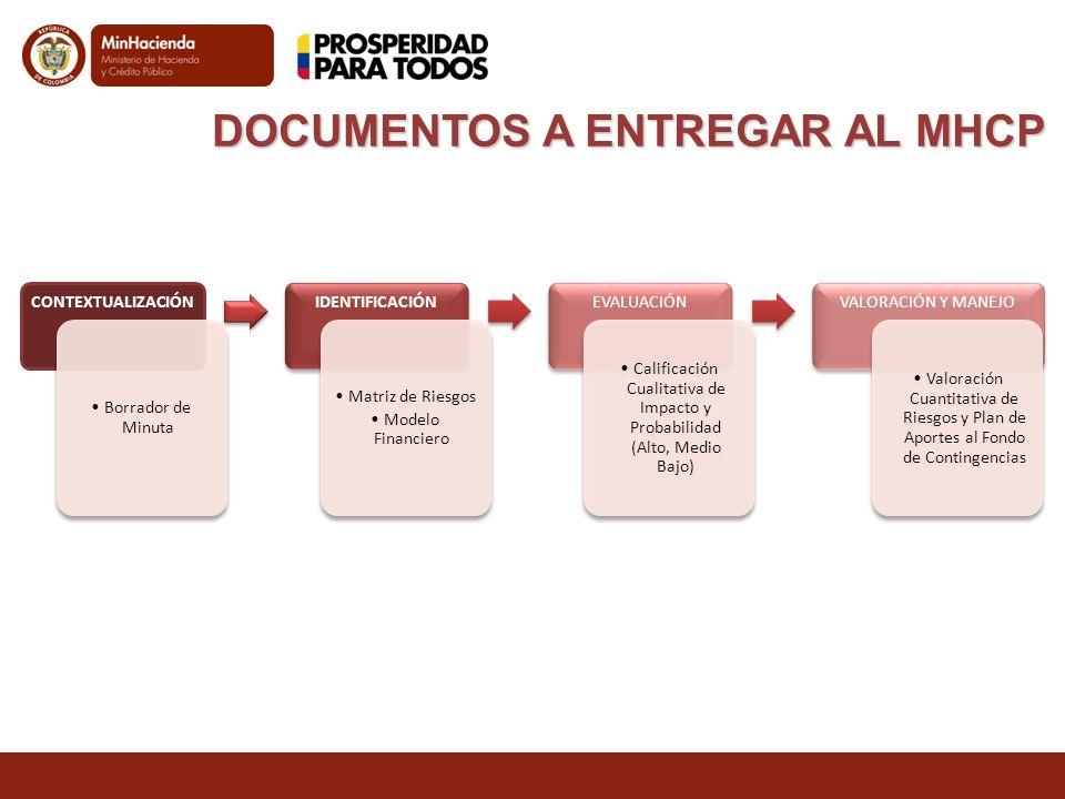 DOCUMENTOS A ENTREGAR AL MHCP