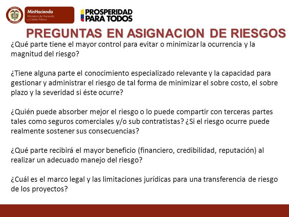 PREGUNTAS EN ASIGNACION DE RIESGOS