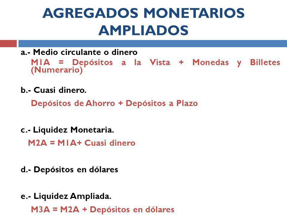 AGREGADOS MONETARIOS AMPLIADOS