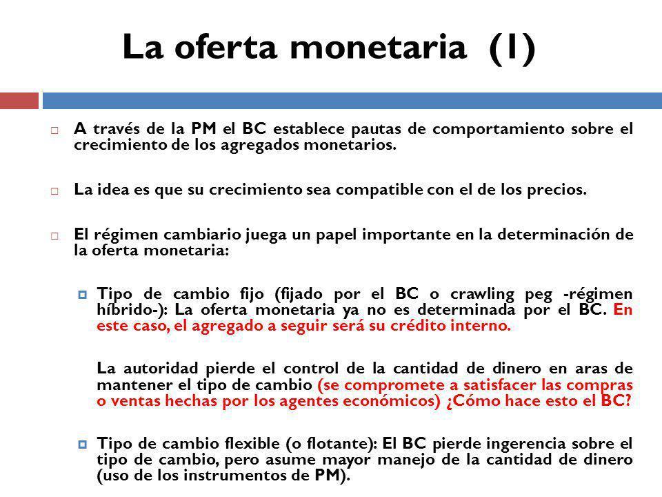 La oferta monetaria (1) A través de la PM el BC establece pautas de comportamiento sobre el crecimiento de los agregados monetarios.