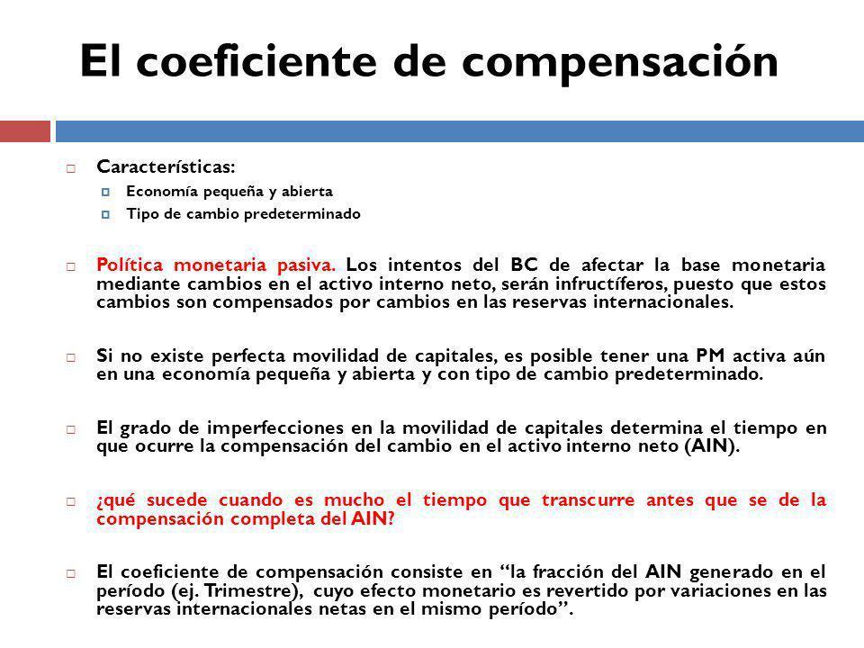 El coeficiente de compensación