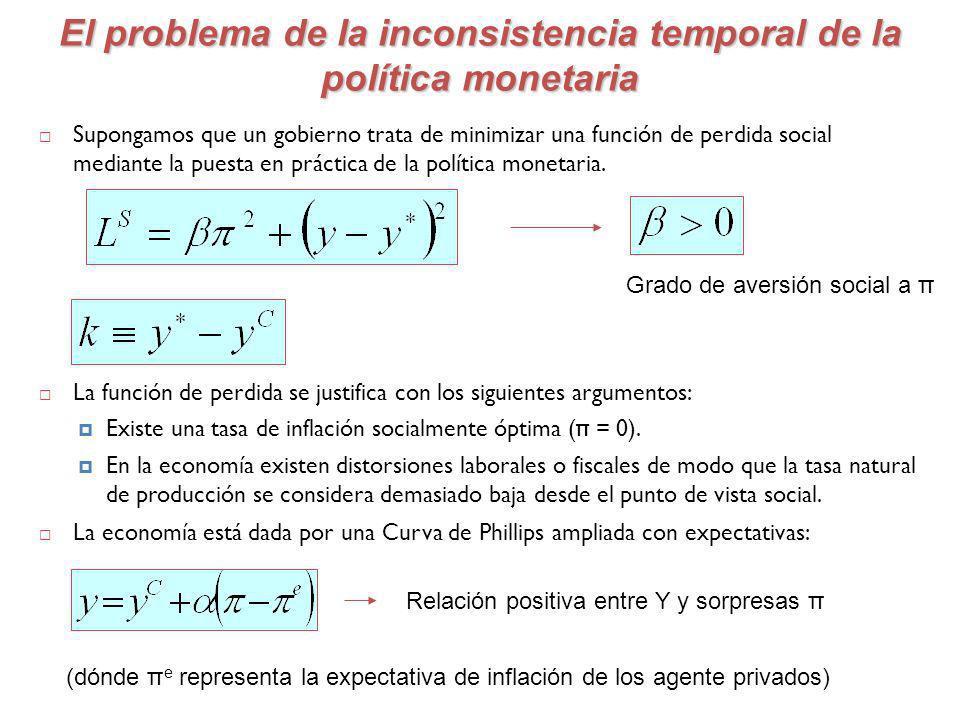El problema de la inconsistencia temporal de la política monetaria