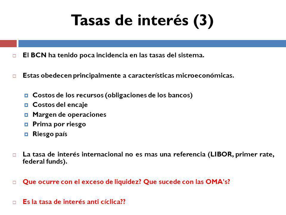 Tasas de interés (3) El BCN ha tenido poca incidencia en las tasas del sistema. Estas obedecen principalmente a características microeconómicas.