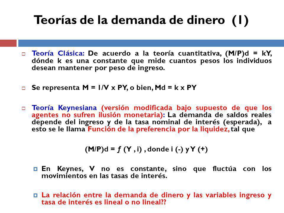 Teorías de la demanda de dinero (1)