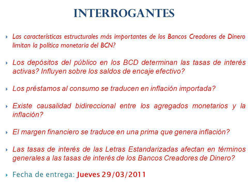 INTERROGANTES Las características estructurales más importantes de los Bancos Creadores de Dinero limitan la política monetaria del BCN