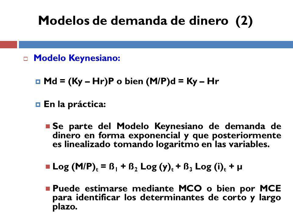 Modelos de demanda de dinero (2)