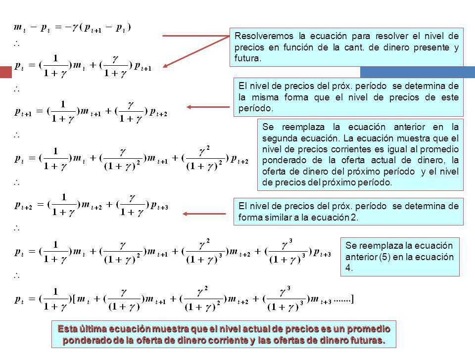 Resolveremos la ecuación para resolver el nivel de precios en función de la cant. de dinero presente y futura.