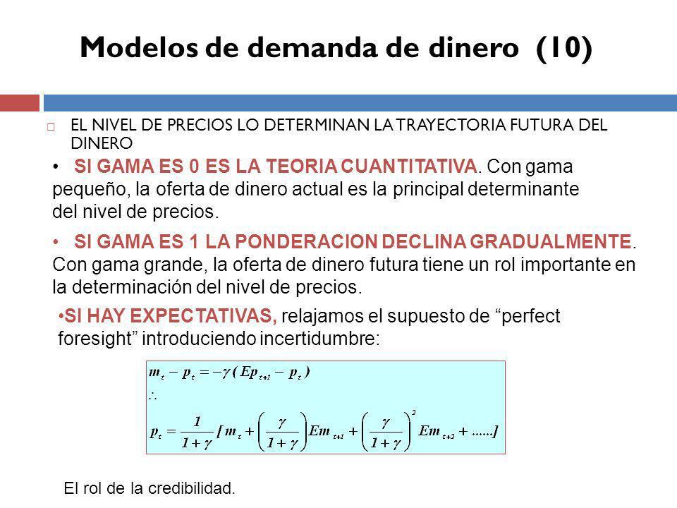 Modelos de demanda de dinero (10)