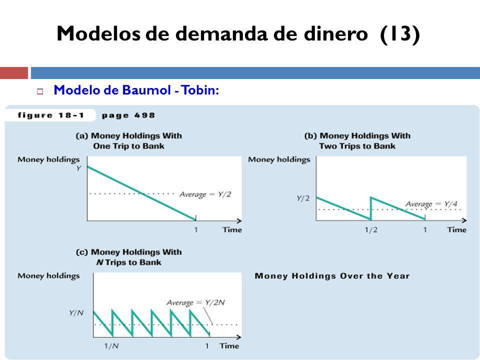 Modelos de demanda de dinero (13)