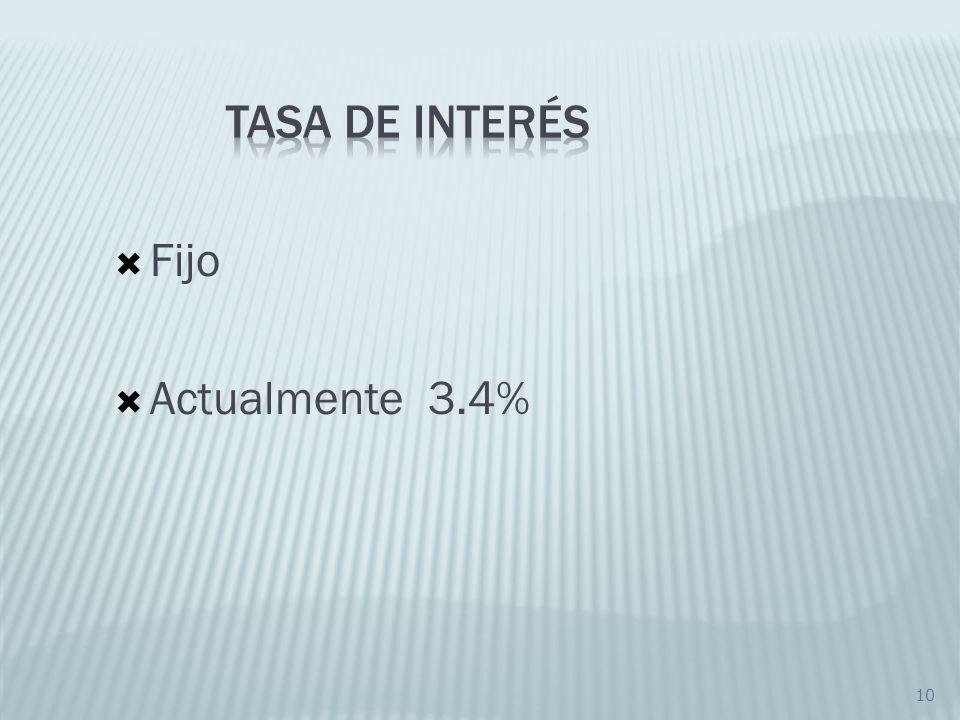 Tasa de Interés Fijo Actualmente 3.4%