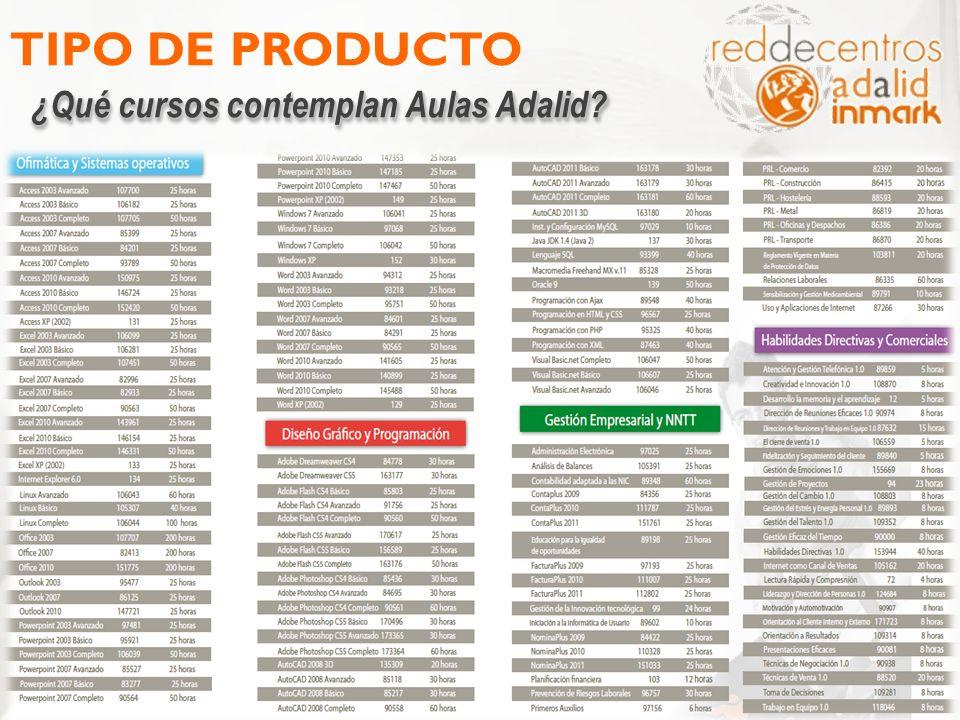 TIPO DE PRODUCTO ¿Qué cursos contemplan Aulas Adalid