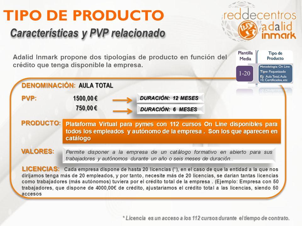 TIPO DE PRODUCTO Características y PVP relacionado