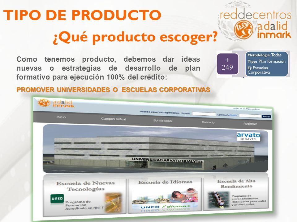 TIPO DE PRODUCTO ¿Qué producto escoger