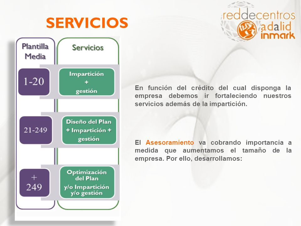 SERVICIOS En función del crédito del cual disponga la empresa debemos ir fortaleciendo nuestros servicios además de la impartición.