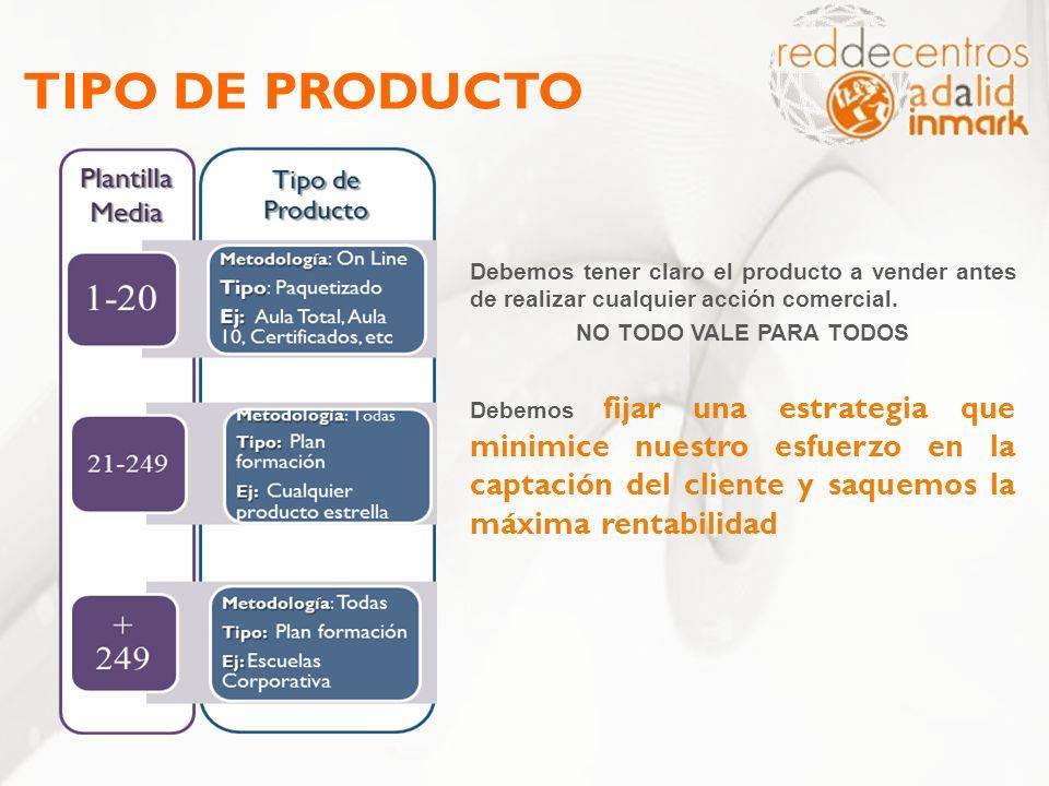 TIPO DE PRODUCTO Debemos tener claro el producto a vender antes de realizar cualquier acción comercial.