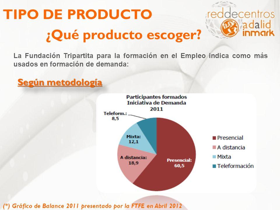 TIPO DE PRODUCTO ¿Qué producto escoger Según metodología