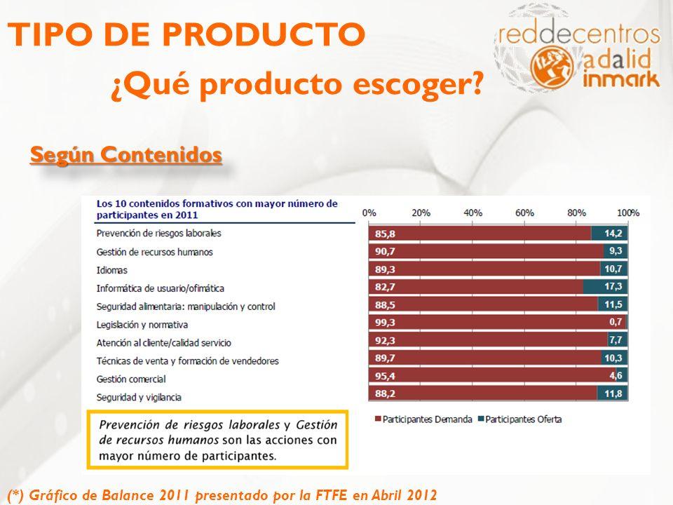 TIPO DE PRODUCTO ¿Qué producto escoger Según Contenidos