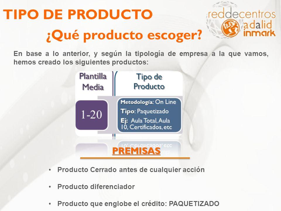 TIPO DE PRODUCTO ¿Qué producto escoger PREMISAS