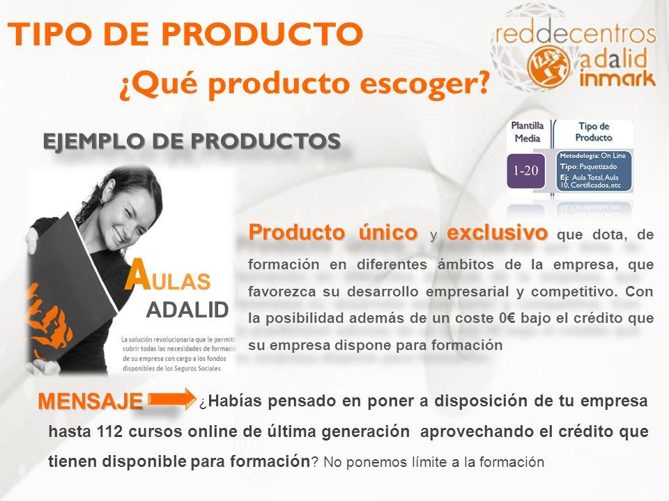 TIPO DE PRODUCTO ¿Qué producto escoger EJEMPLO DE PRODUCTOS