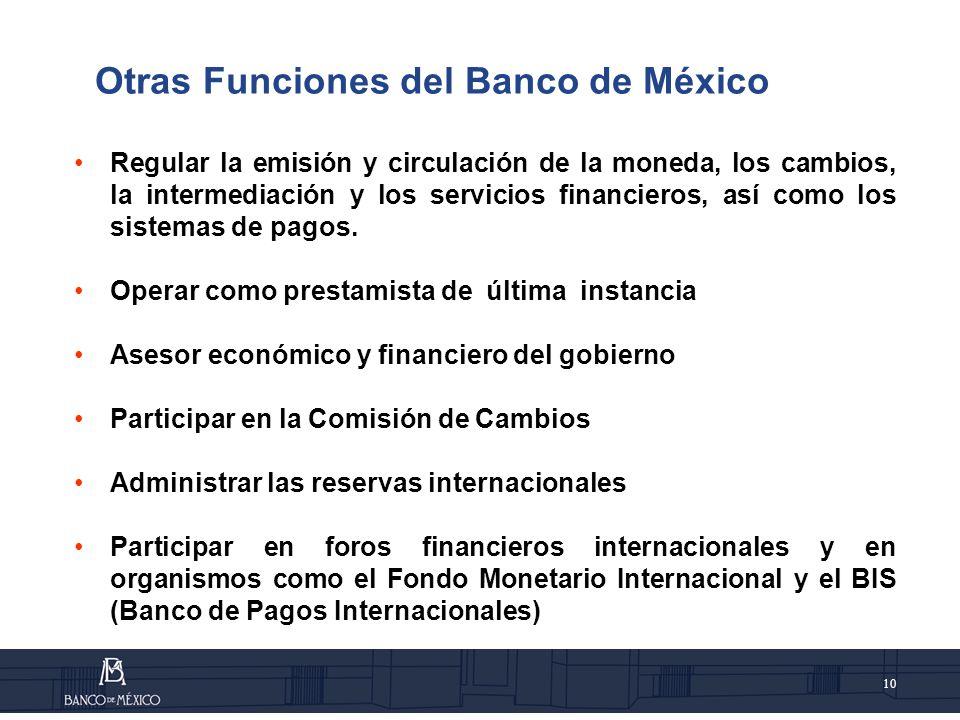 Otras Funciones del Banco de México