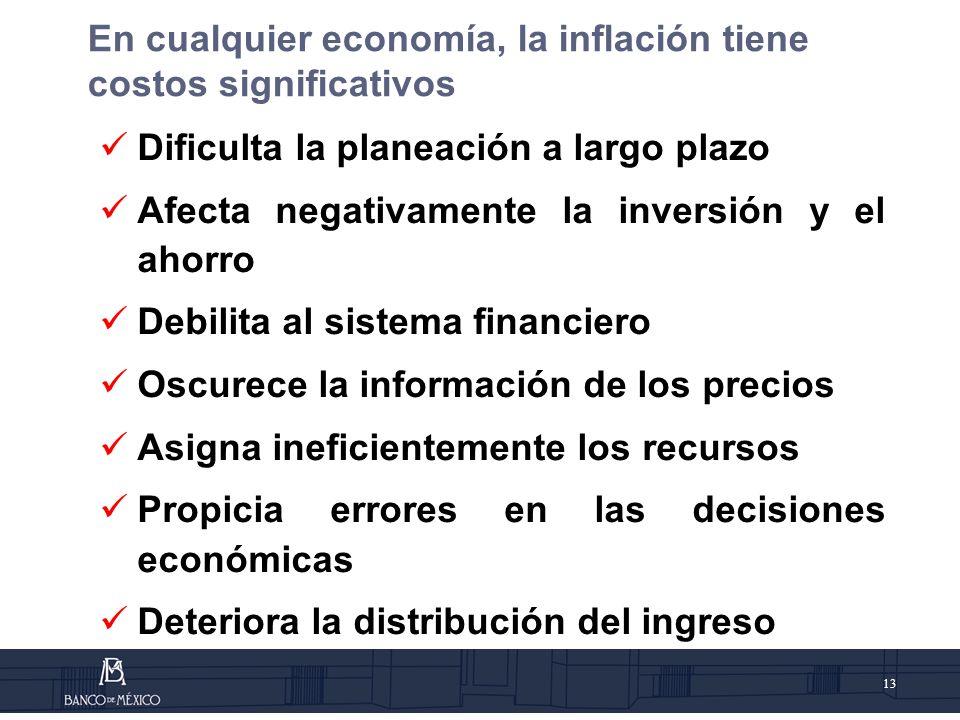 En cualquier economía, la inflación tiene costos significativos