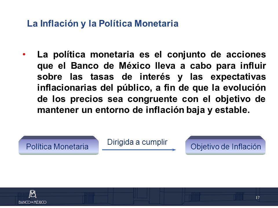 La Inflación y la Política Monetaria