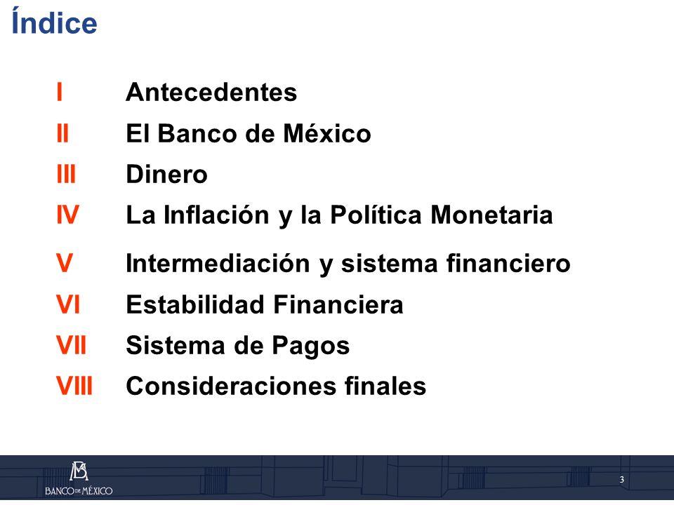 Índice I Antecedentes II El Banco de México lII Dinero