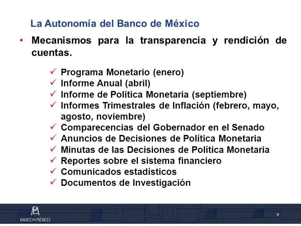 La Autonomía del Banco de México
