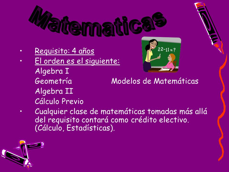 Requisito: 4 años El orden es el siguiente: Algebra I. Geometría Modelos de Matemáticas. Algebra II.