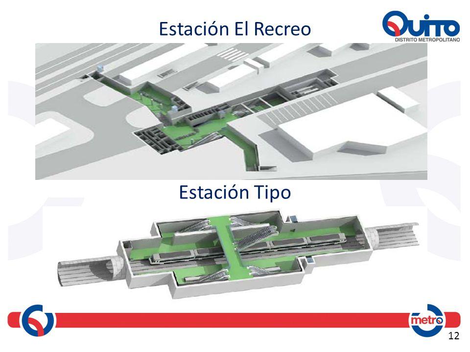 Estación El Recreo Estación Tipo