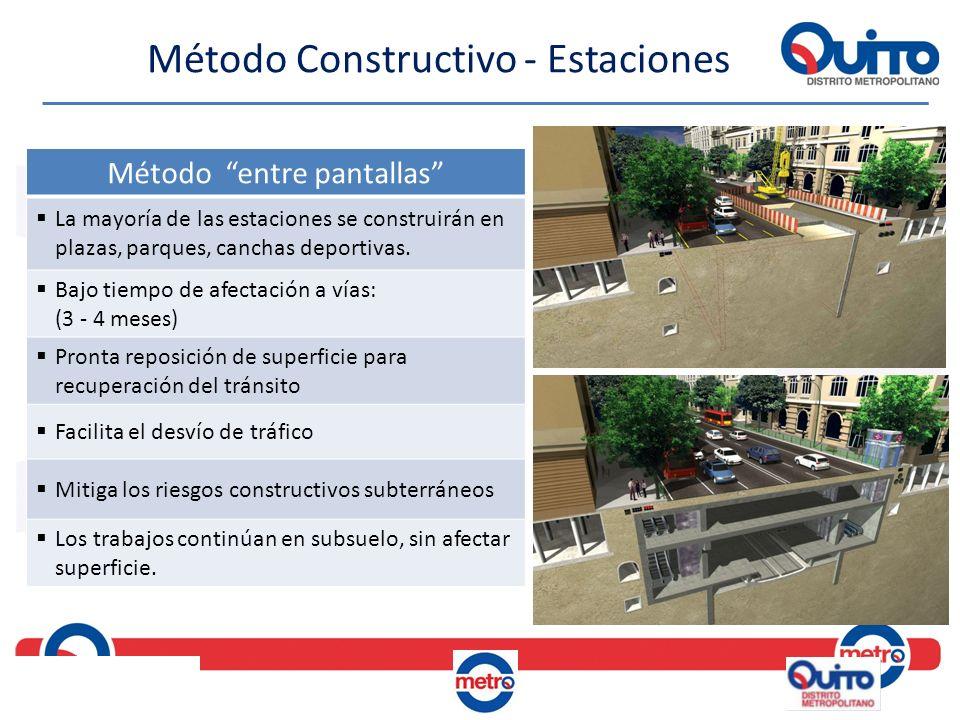 Método Constructivo - Estaciones
