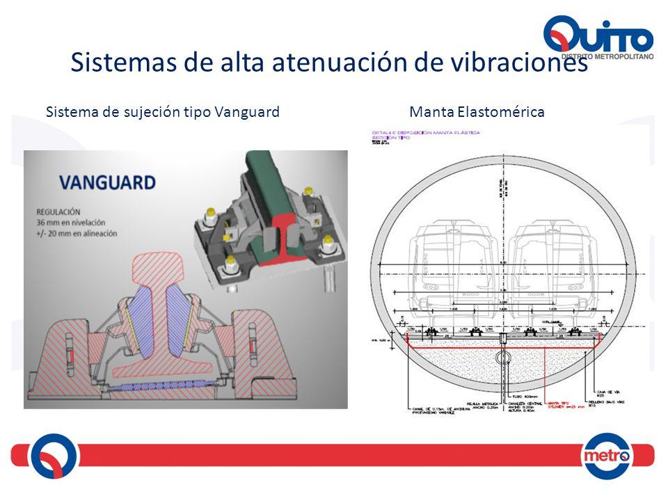 Sistemas de alta atenuación de vibraciones