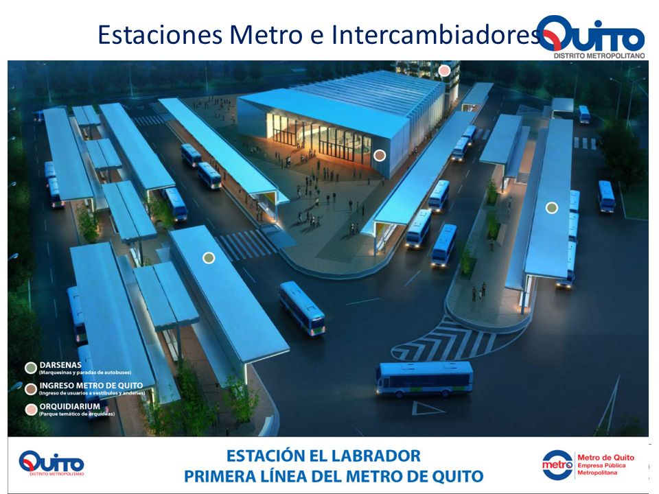 Estaciones Metro e Intercambiadores
