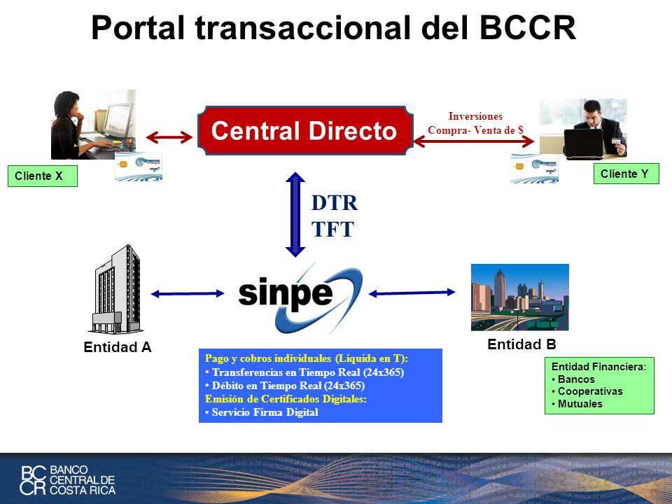 Portal transaccional del BCCR