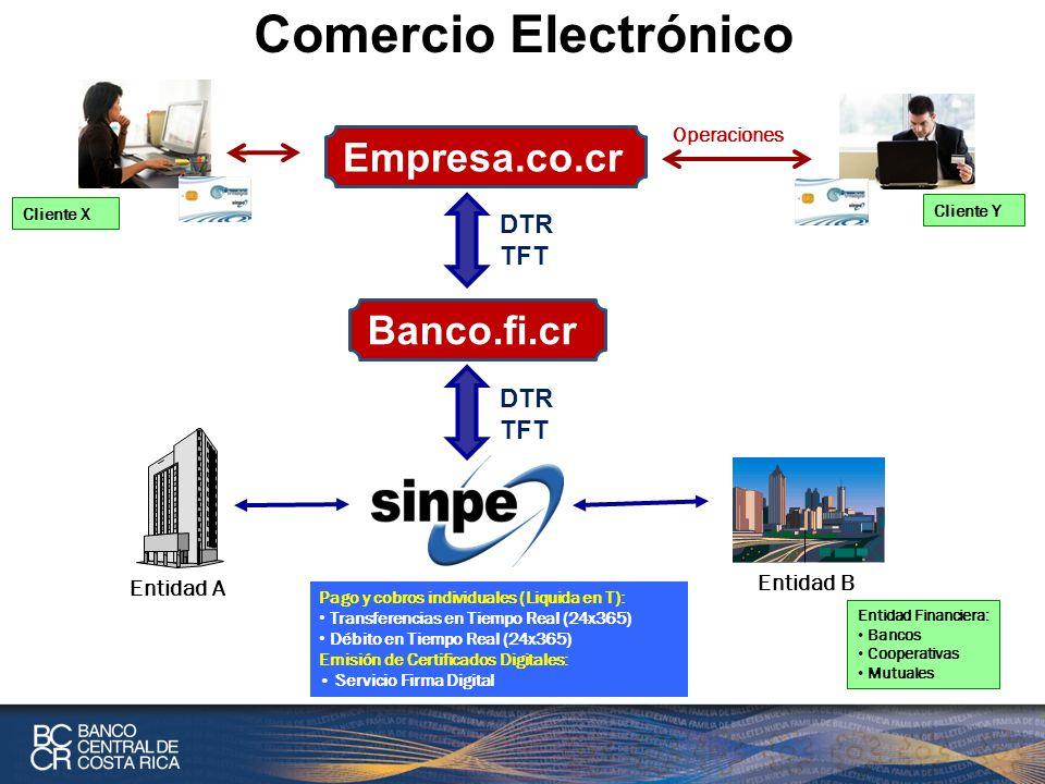Comercio Electrónico Empresa.co.cr Banco.fi.cr DTR TFT DTR TFT