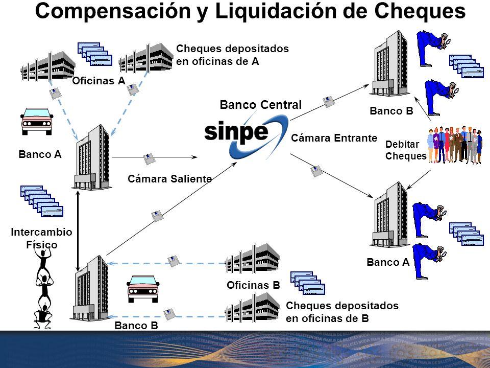 Compensación y Liquidación de Cheques