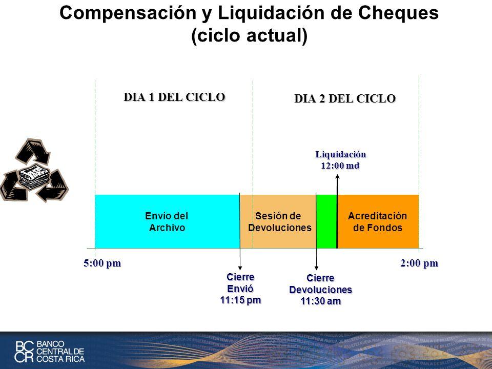 Compensación y Liquidación de Cheques (ciclo actual)