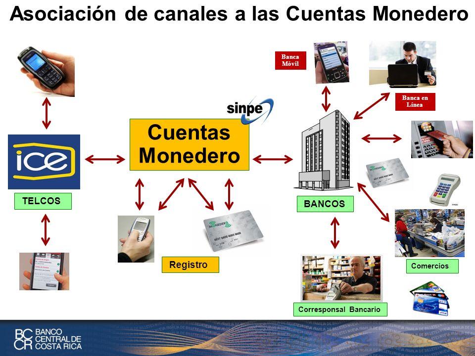 Asociación de canales a las Cuentas Monedero