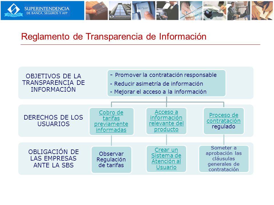 Reglamento de Transparencia de Información