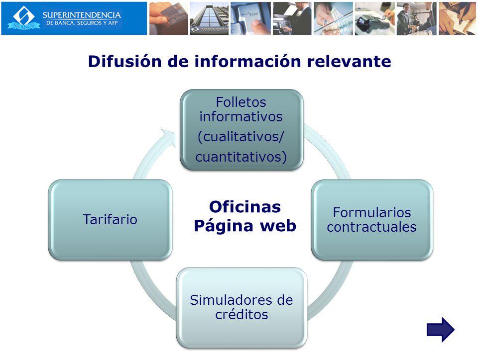 Difusión de información relevante