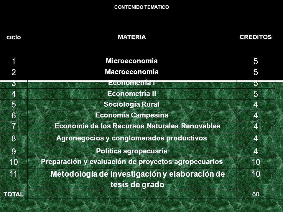 Metodología de investigación y elaboración de tesis de grado