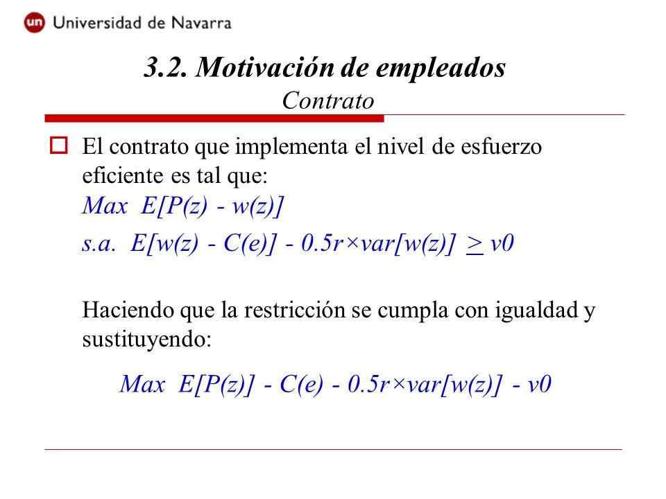 3.2. Motivación de empleados Contrato